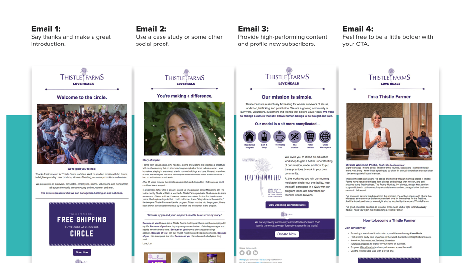 Email Nonprofit Marketing