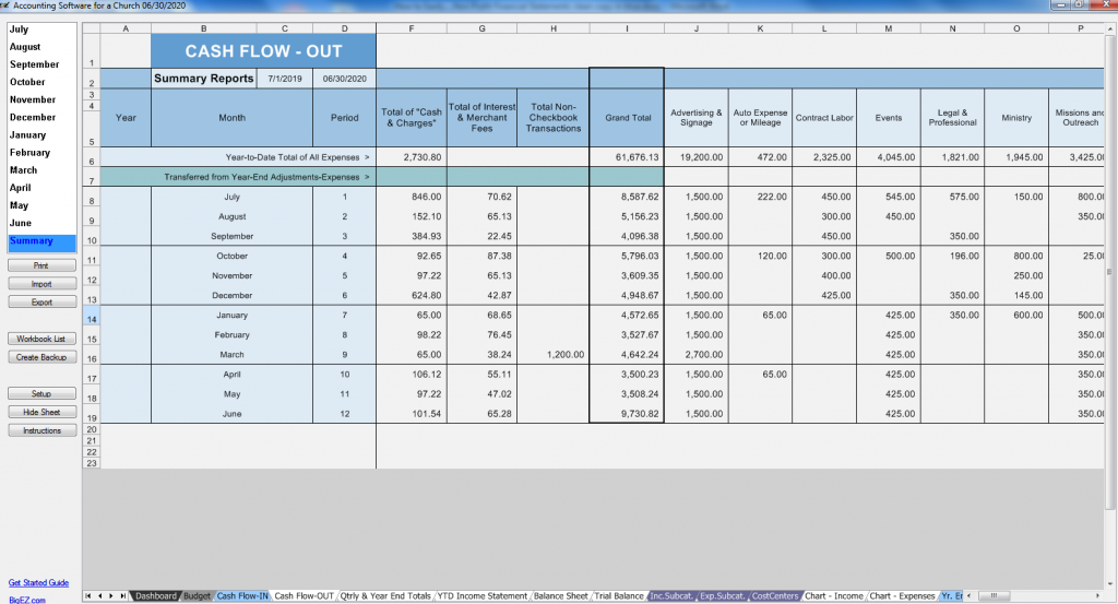 Nonprofit Financial Statement Cash Flow