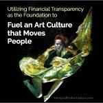 Nonprofit Transparency